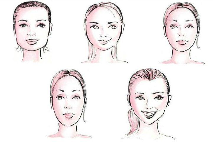 брови по типу лица