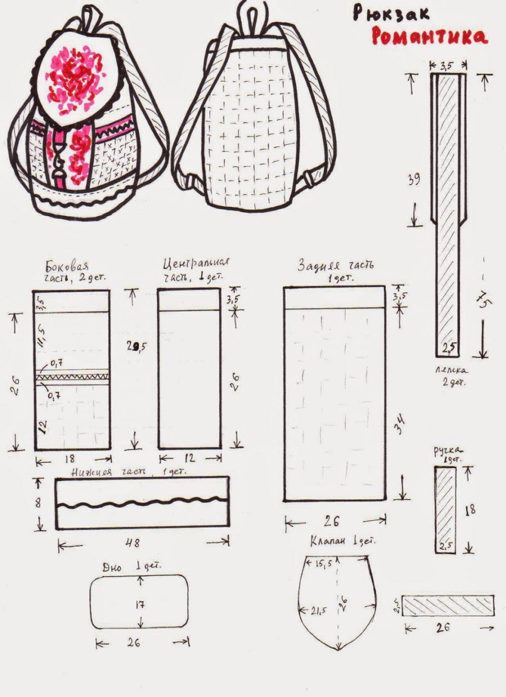 Как сшить сумку из джинсов рюкзак своими руками