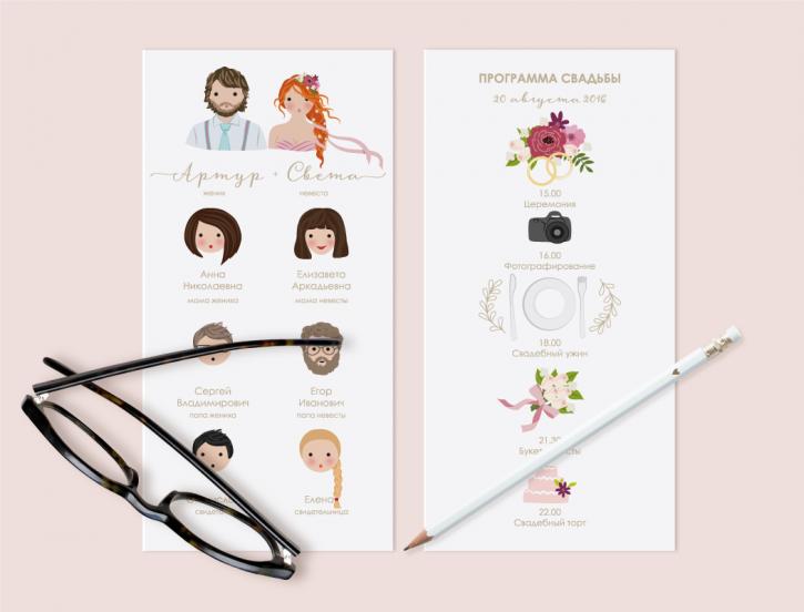 финальные проверки плана свадьбы
